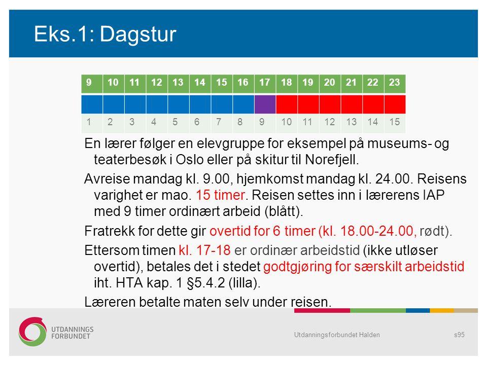 Eks.1: Dagstur 1. En lærer følger en elevgruppe for eksempel på museums- og teaterbesøk i Oslo eller på skitur til Norefjell.