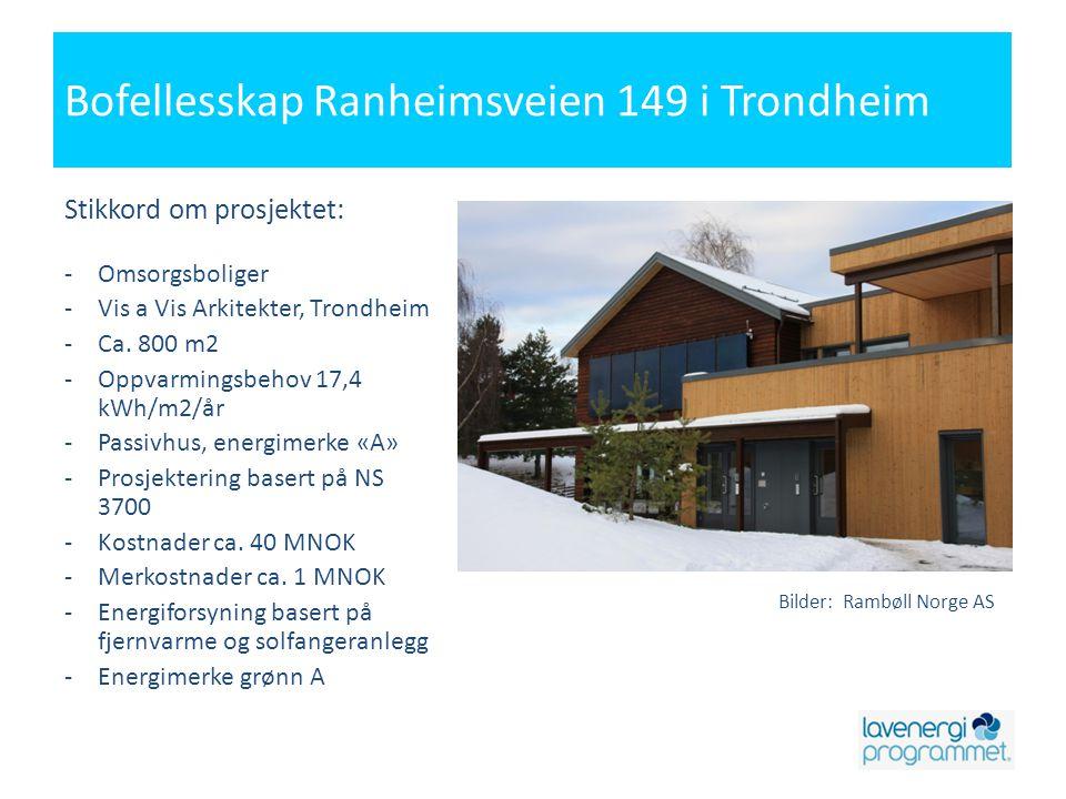 Bofellesskap Ranheimsveien 149 i Trondheim