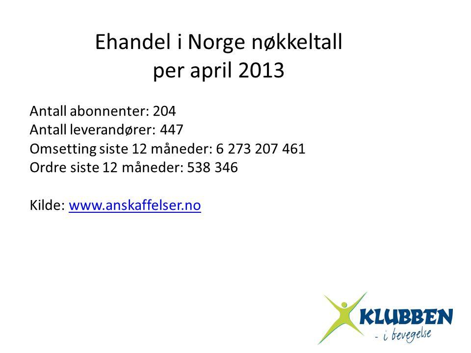 Ehandel i Norge nøkkeltall