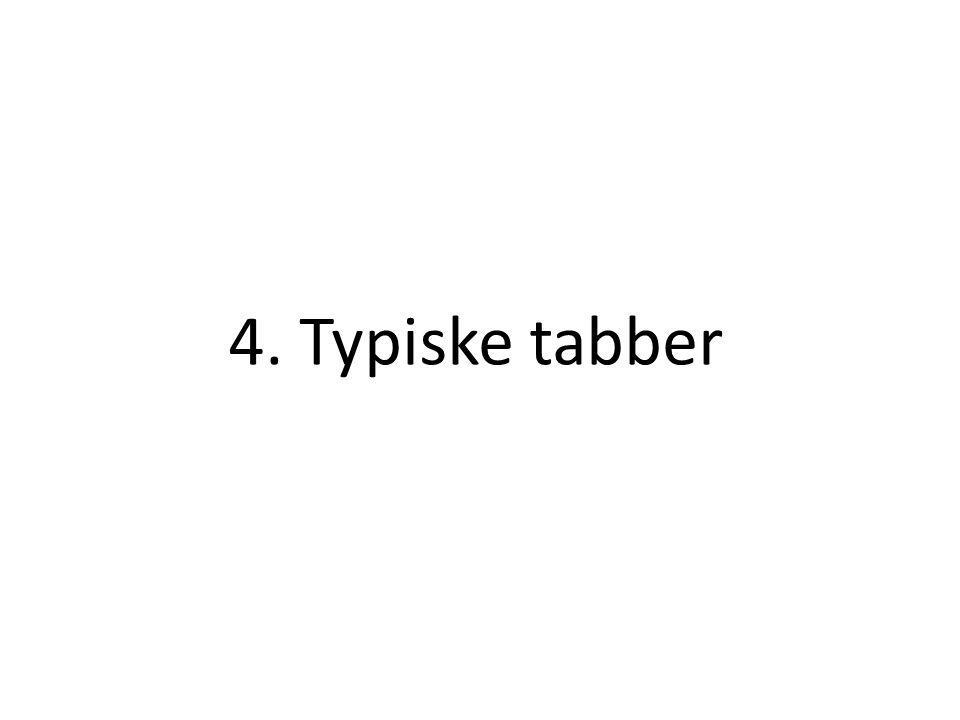 4. Typiske tabber