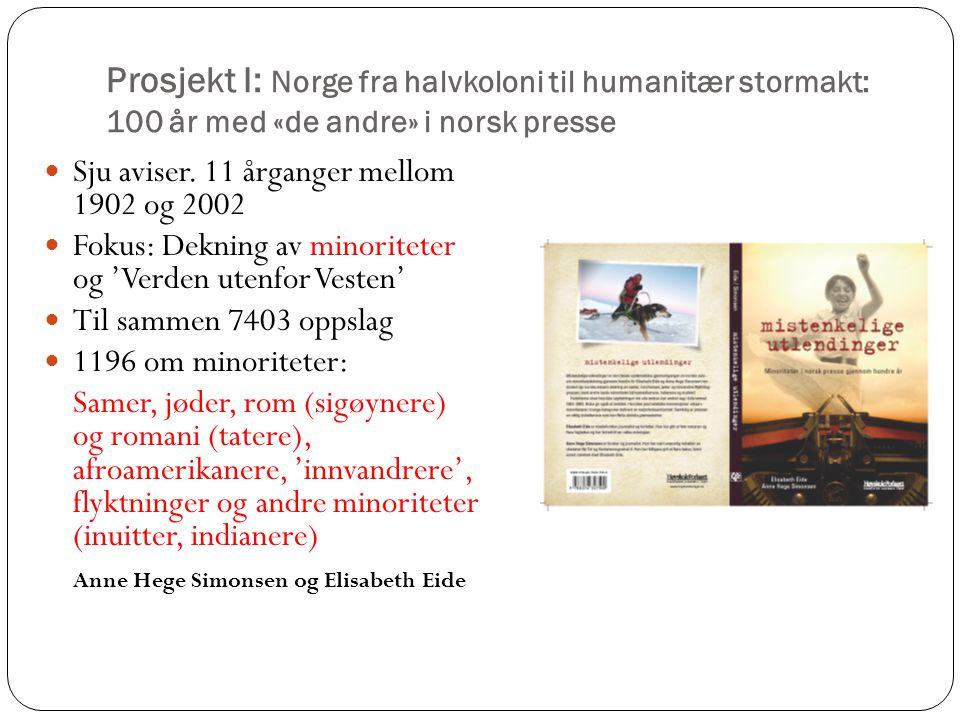 Prosjekt I: Norge fra halvkoloni til humanitær stormakt: 100 år med «de andre» i norsk presse