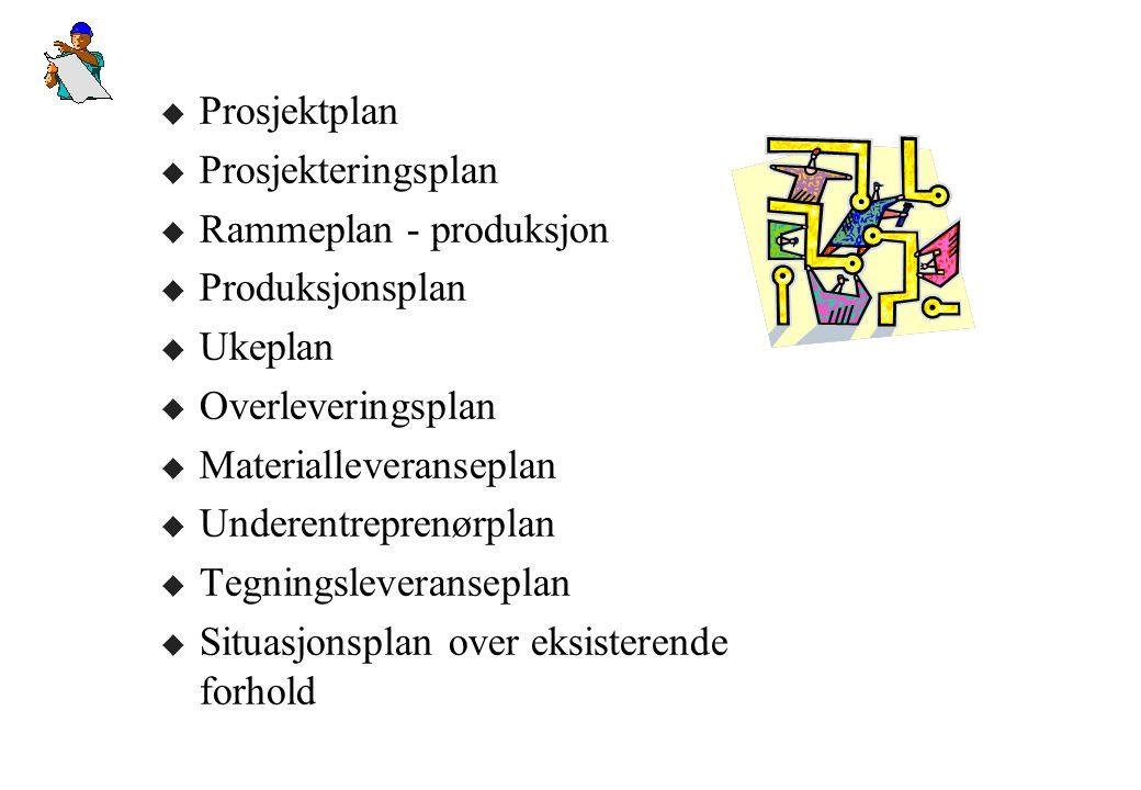 Prosjektplan Prosjekteringsplan. Rammeplan - produksjon. Produksjonsplan. Ukeplan. Overleveringsplan.