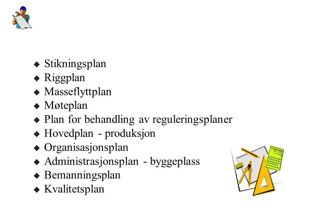 Stikningsplan Riggplan. Masseflyttplan. Møteplan. Plan for behandling av reguleringsplaner. Hovedplan - produksjon.