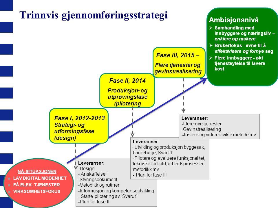 Trinnvis gjennomføringsstrategi