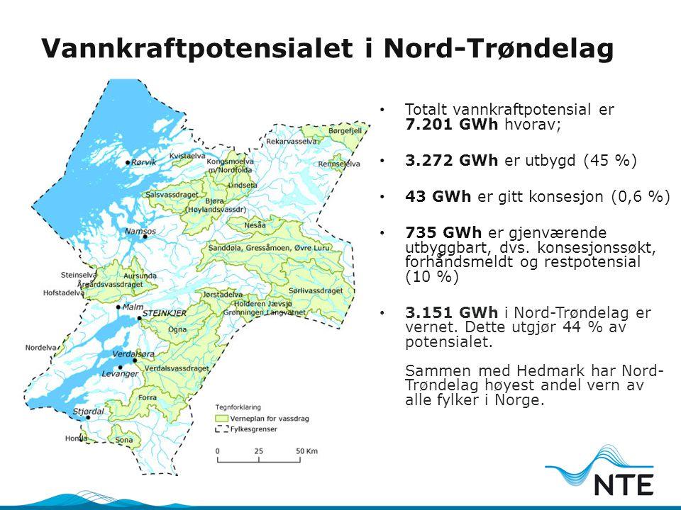 Vannkraftpotensialet i Nord-Trøndelag