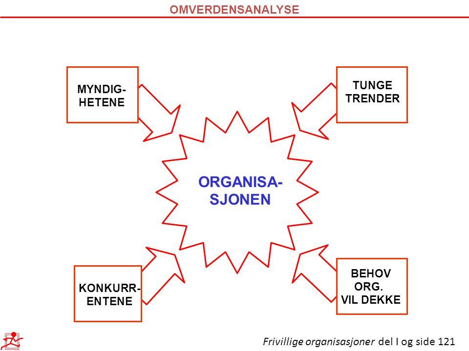 ORGANISA- SJONEN OMVERDENSANALYSE