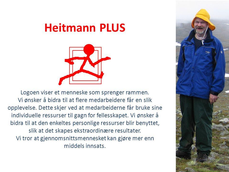Heitmann PLUS Logoen viser et menneske som sprenger rammen.