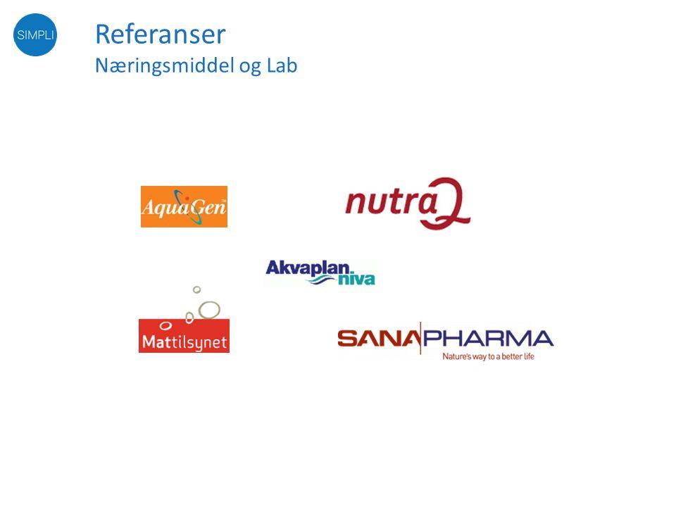 Referanser Næringsmiddel og Lab