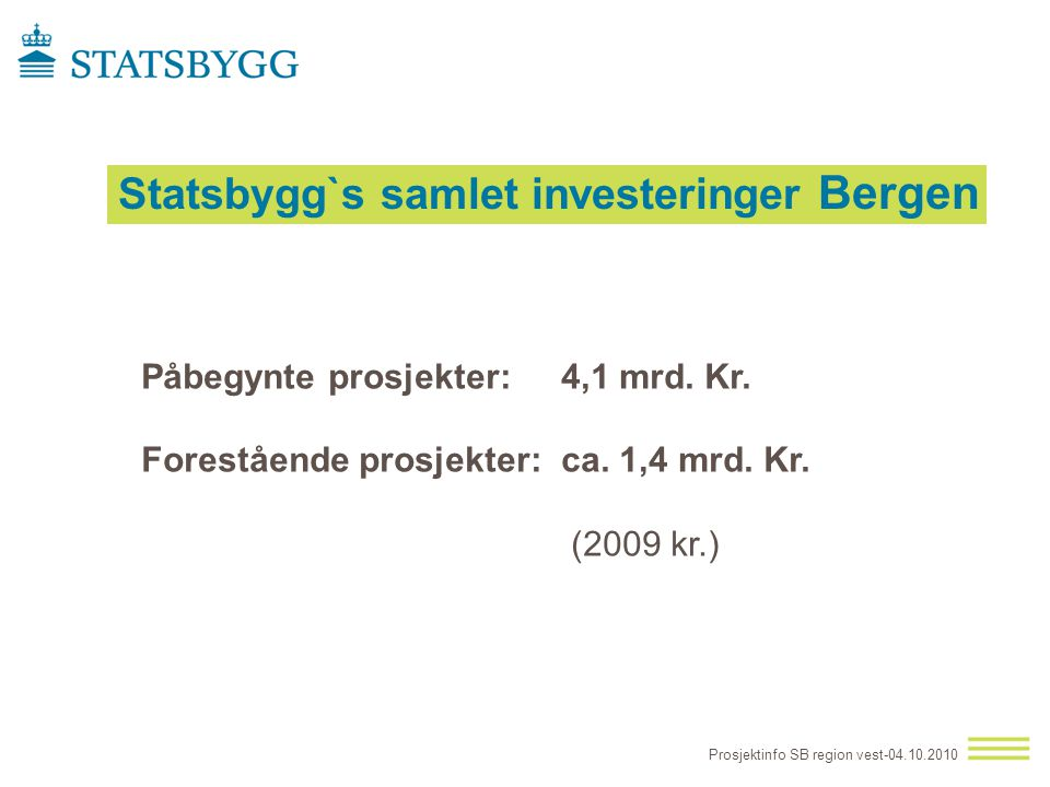 Statsbygg`s samlet investeringer Bergen