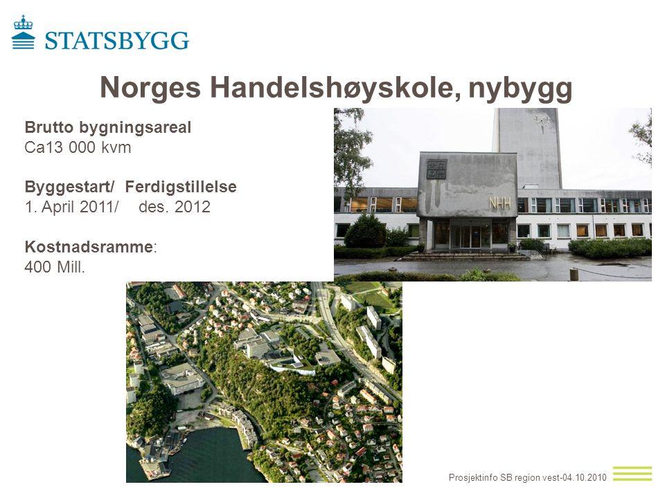 Norges Handelshøyskole, nybygg