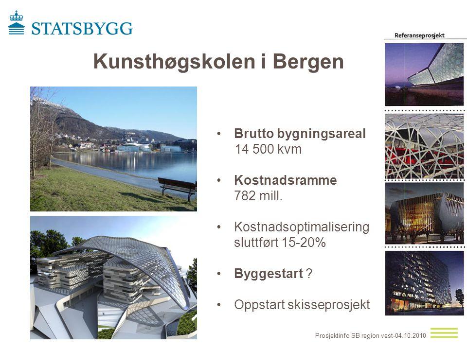 Kunsthøgskolen i Bergen