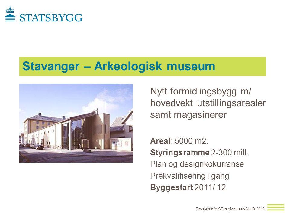 Stavanger – Arkeologisk museum