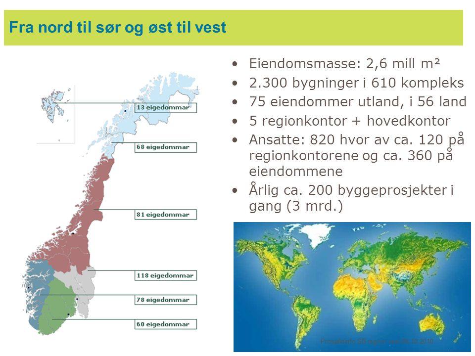 Fra nord til sør og øst til vest