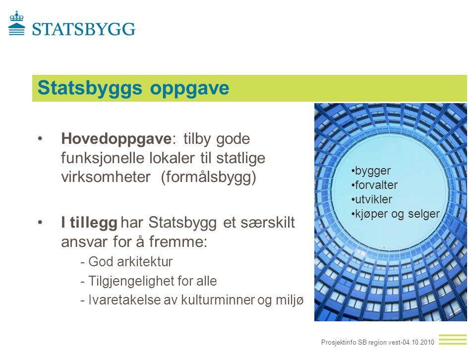 Statsbyggs oppgave Hovedoppgave: tilby gode funksjonelle lokaler til statlige virksomheter (formålsbygg)