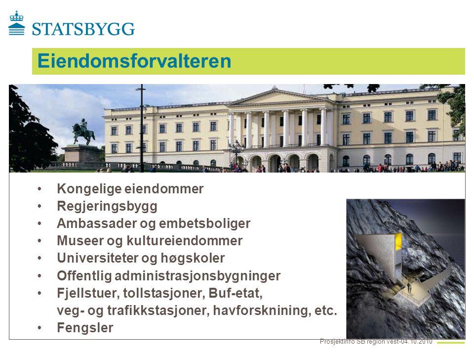 Eiendomsforvalteren Kongelige eiendommer Regjeringsbygg