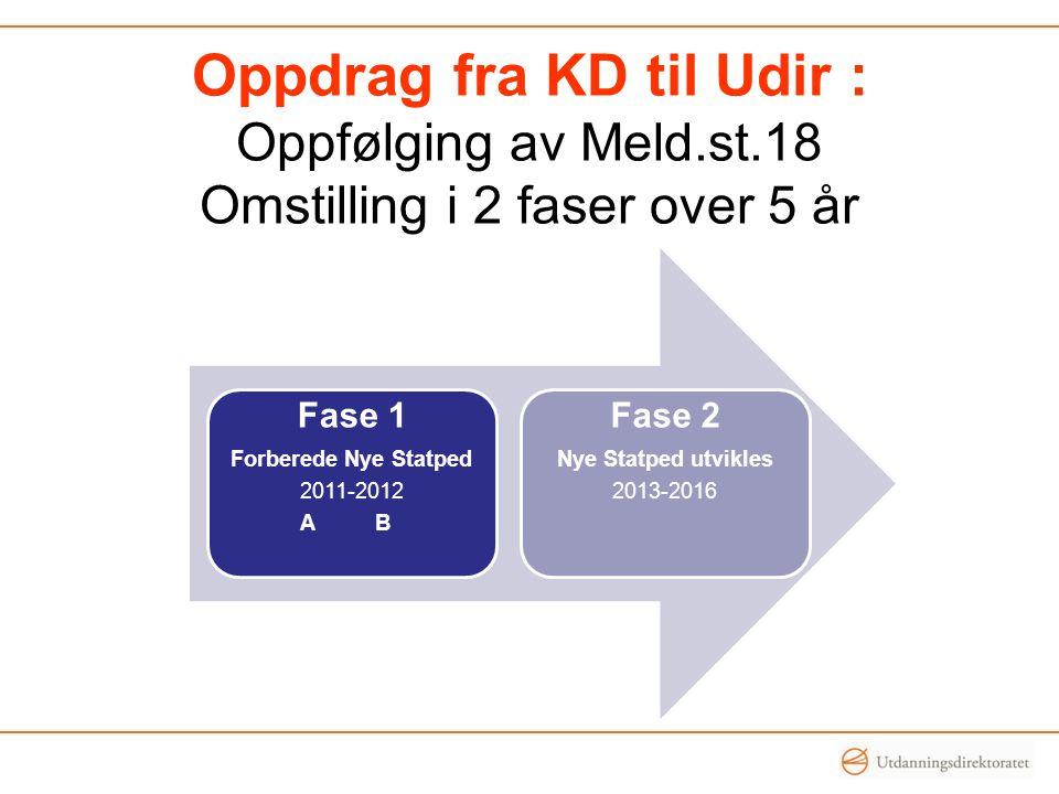 Oppdrag fra KD til Udir : Oppfølging av Meld. st