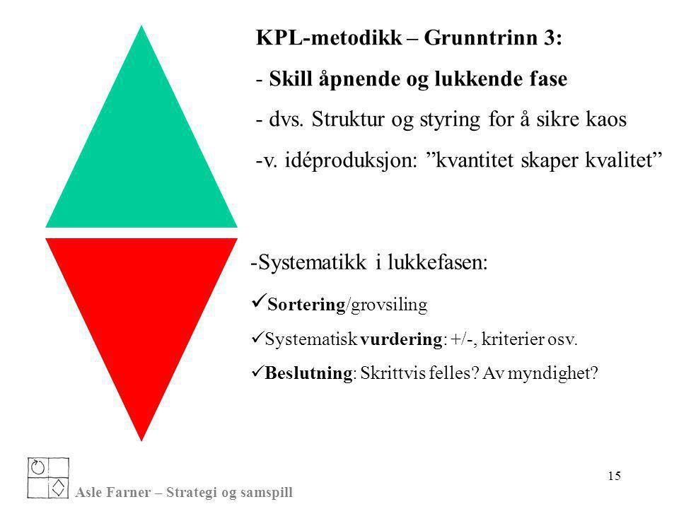 KPL-metodikk – Grunntrinn 3: Skill åpnende og lukkende fase