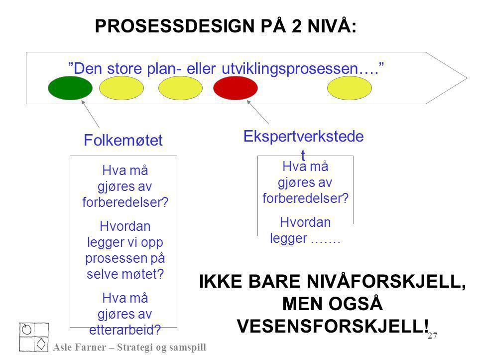 PROSESSDESIGN PÅ 2 NIVÅ: