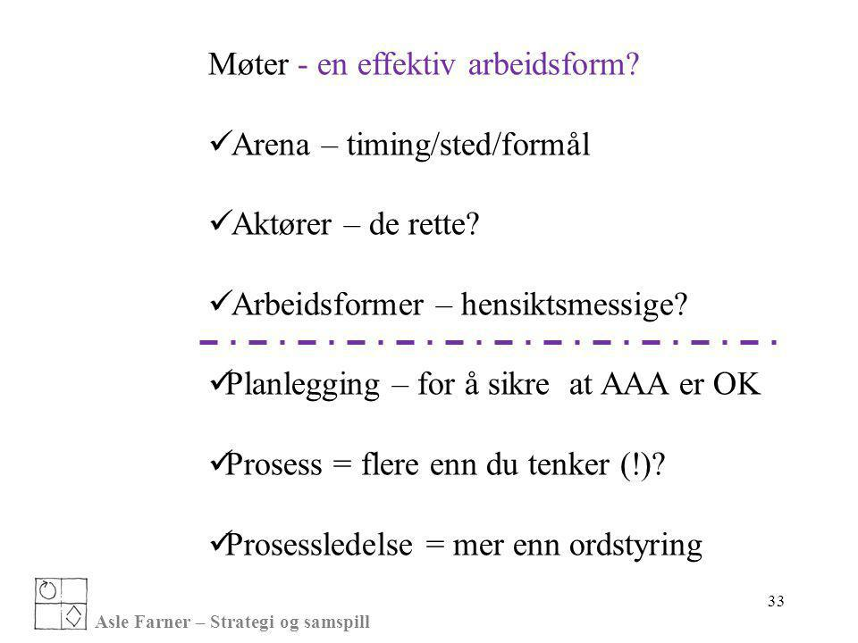 Møter - en effektiv arbeidsform Arena – timing/sted/formål