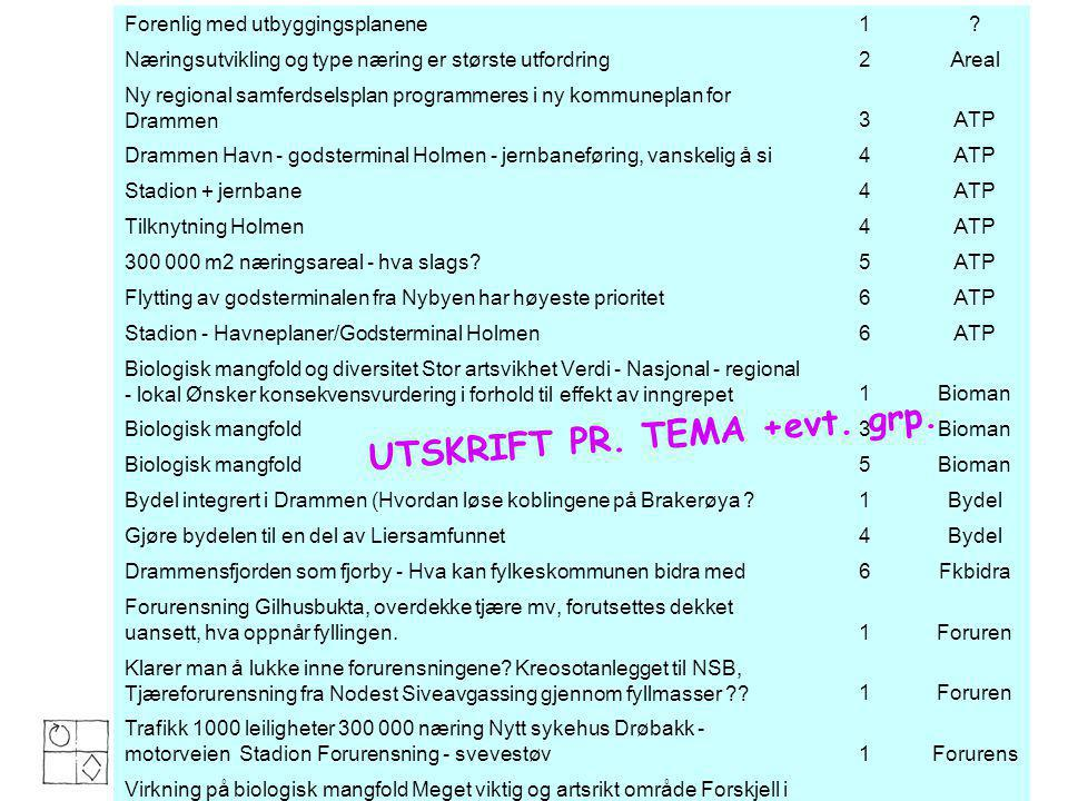 UTSKRIFT PR. TEMA +evt. grp.