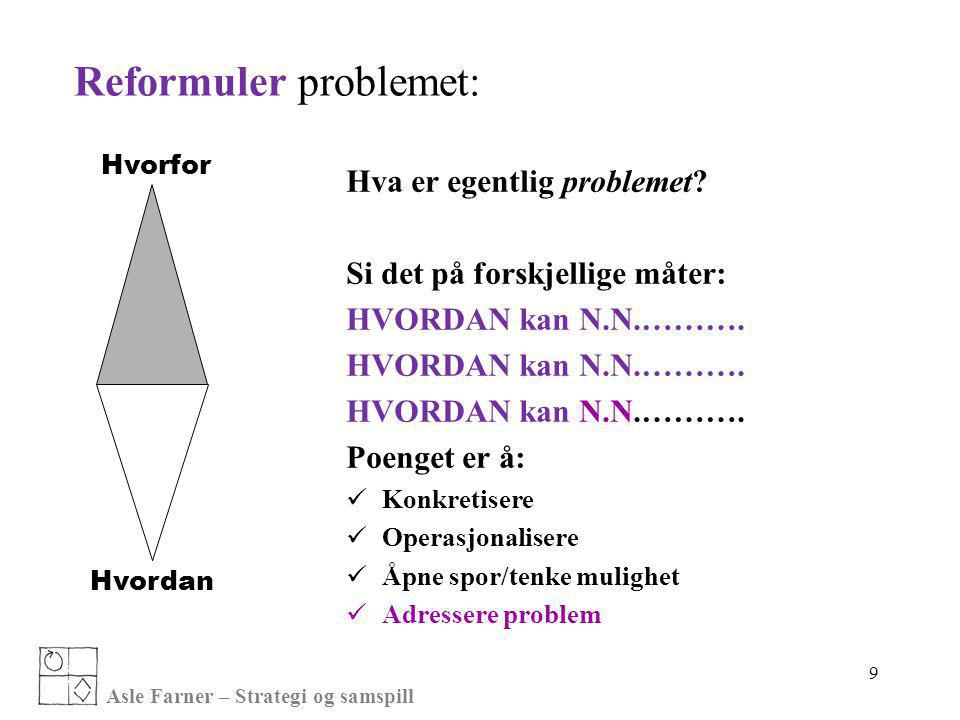 Reformuler problemet: