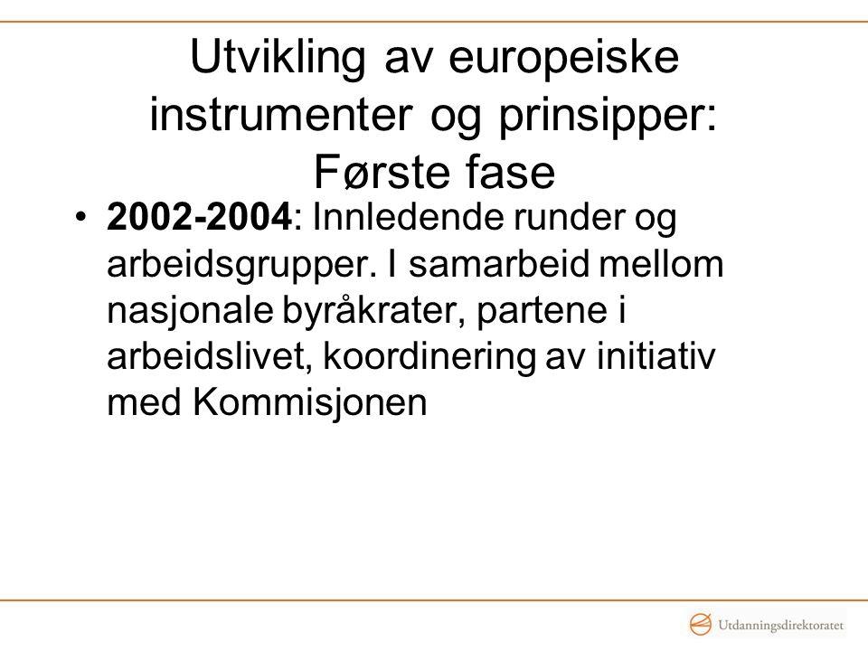 Utvikling av europeiske instrumenter og prinsipper: Første fase