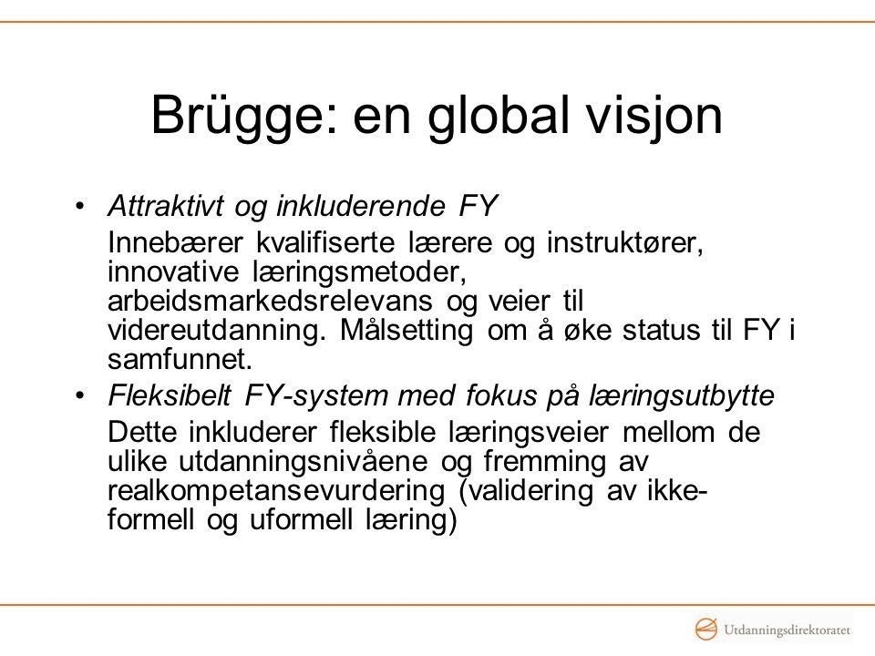 Brügge: en global visjon