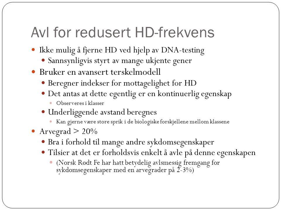 Avl for redusert HD-frekvens