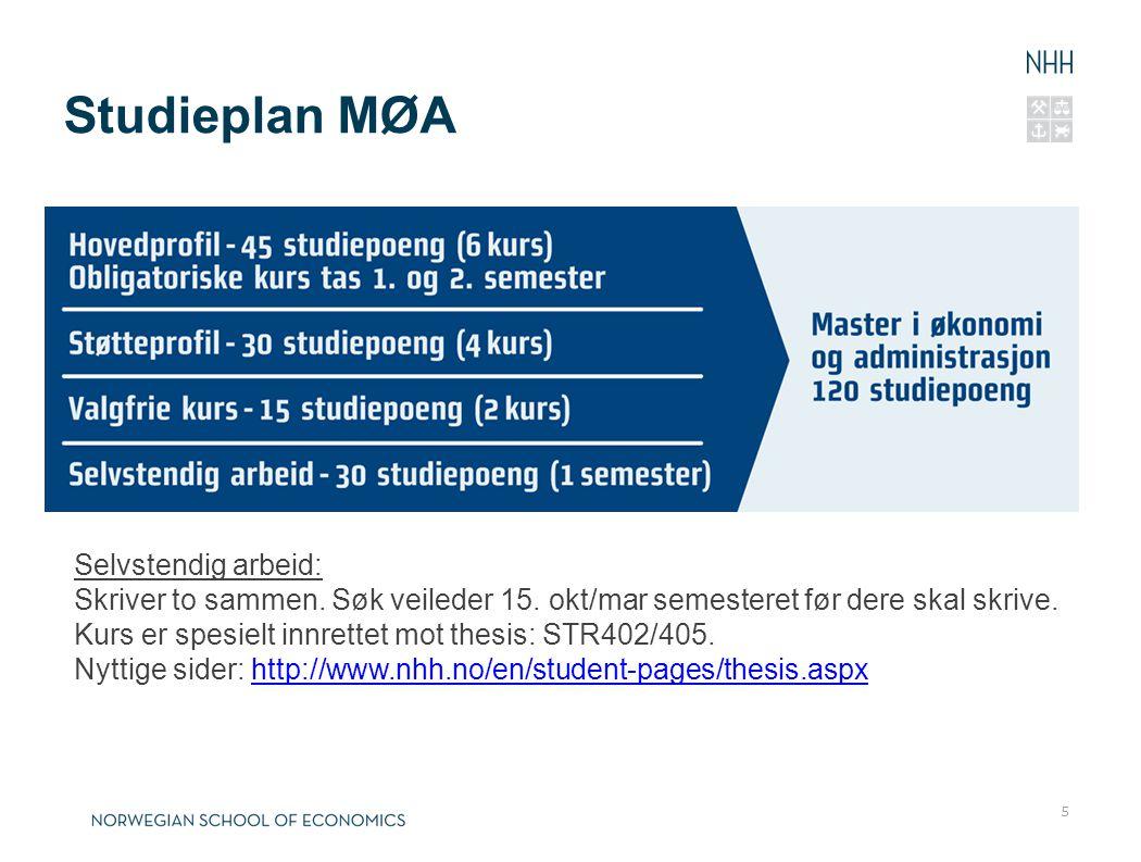 Studieplan MØA Selvstendig arbeid: