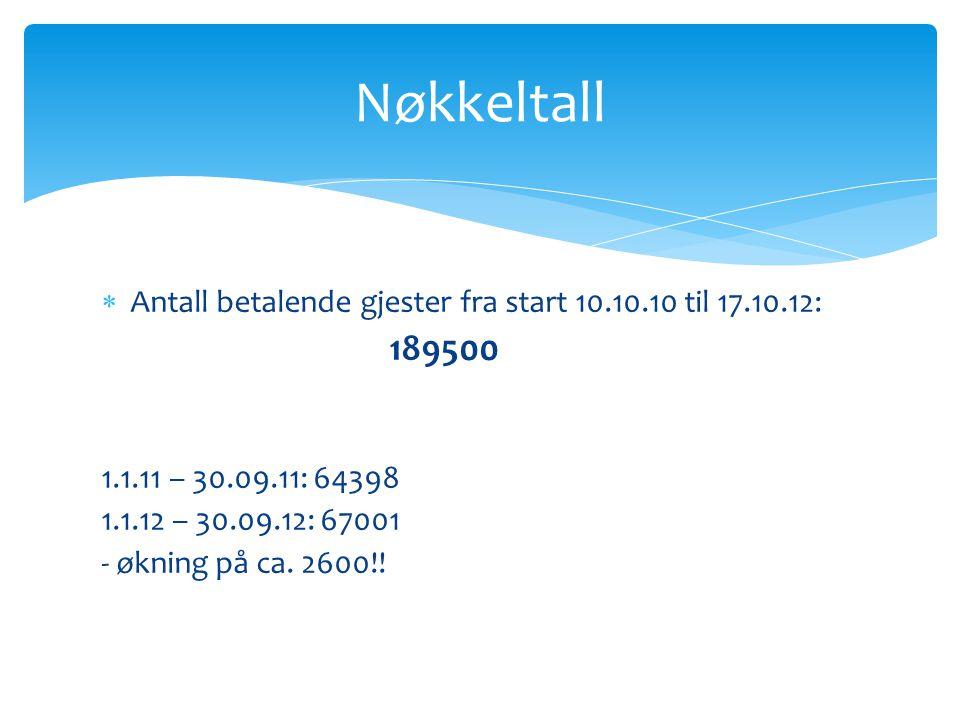 Nøkkeltall Antall betalende gjester fra start 10.10.10 til 17.10.12: