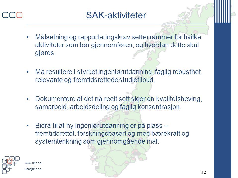 SAK-aktiviteter Målsetning og rapporteringskrav setter rammer for hvilke aktiviteter som bør gjennomføres, og hvordan dette skal gjøres.