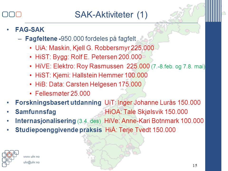 SAK-Aktiviteter (1) FAG-SAK Fagfeltene -950.000 fordeles på fagfelt