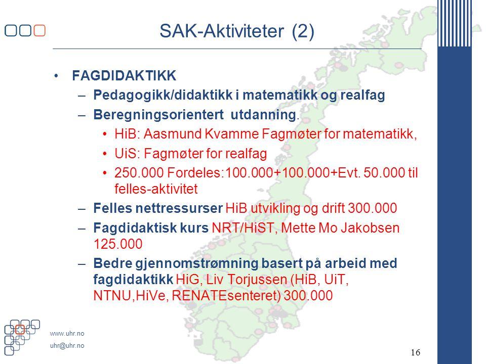 SAK-Aktiviteter (2) FAGDIDAKTIKK