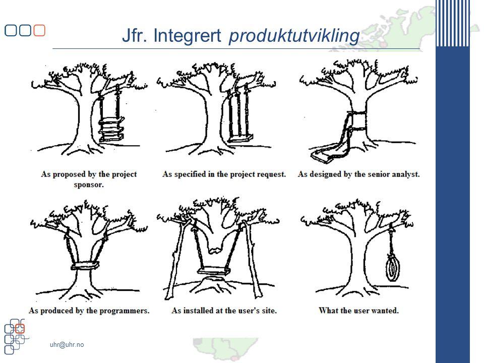 Jfr. Integrert produktutvikling