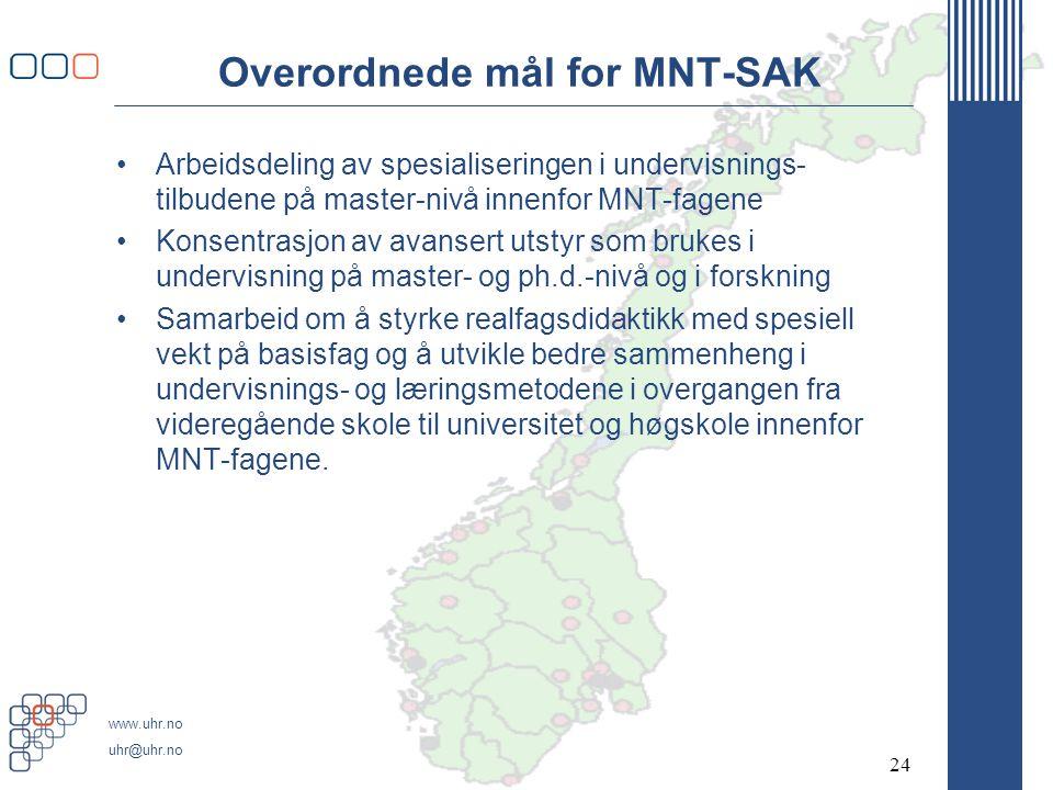Overordnede mål for MNT-SAK