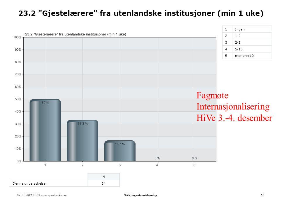 23.2 Gjestelærere fra utenlandske institusjoner (min 1 uke)