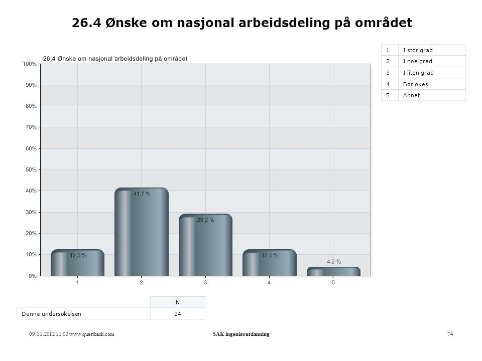 26.4 Ønske om nasjonal arbeidsdeling på området