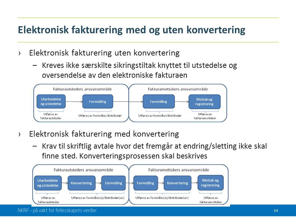 Elektronisk fakturering med og uten konvertering