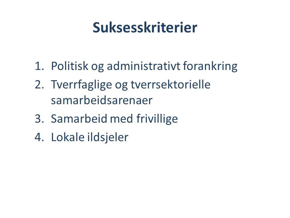 Suksesskriterier Politisk og administrativt forankring