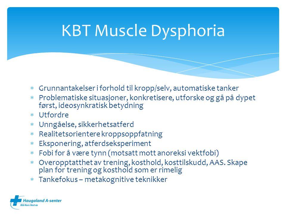 KBT Muscle Dysphoria Grunnantakelser i forhold til kropp/selv, automatiske tanker.