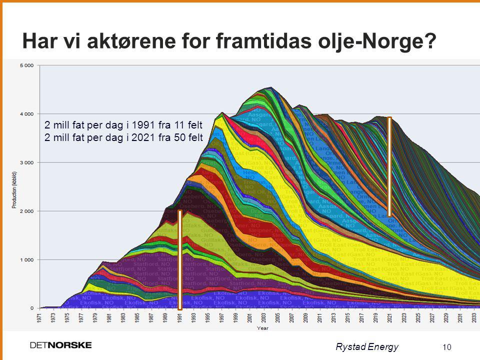 Har vi aktørene for framtidas olje-Norge