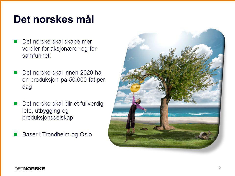 Det norskes mål Det norske skal skape mer verdier for aksjonærer og for samfunnet. Det norske skal innen 2020 ha en produksjon på 50.000 fat per dag.