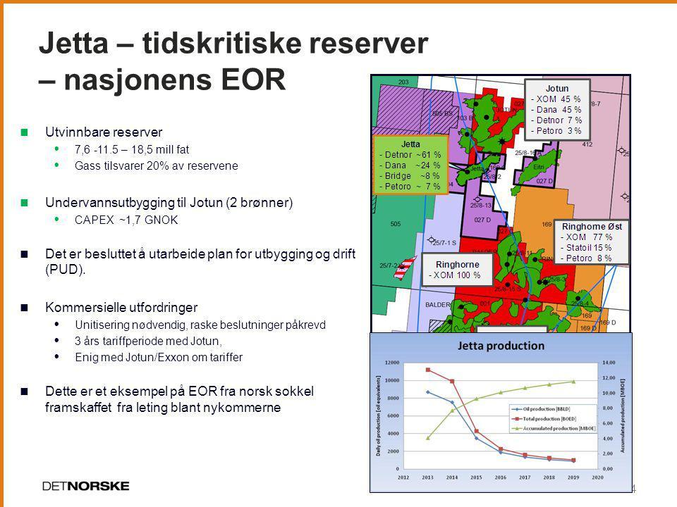 Jetta – tidskritiske reserver – nasjonens EOR