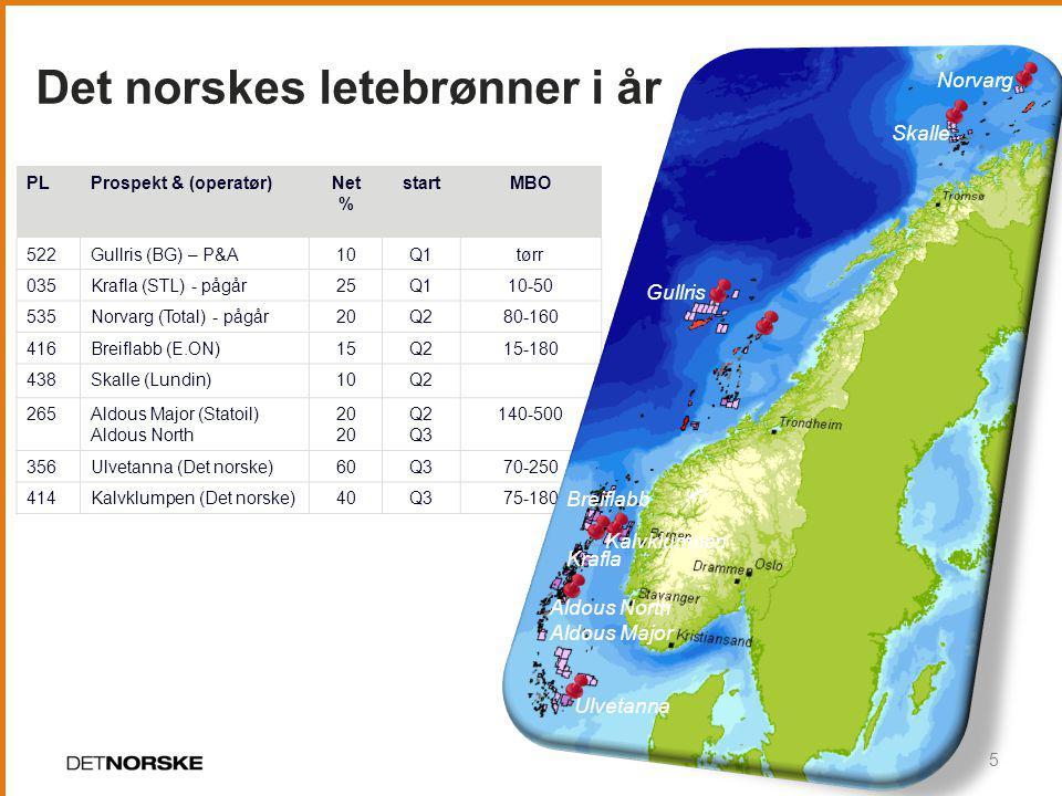 Det norskes letebrønner i år