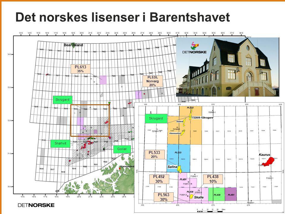 Det norskes lisenser i Barentshavet