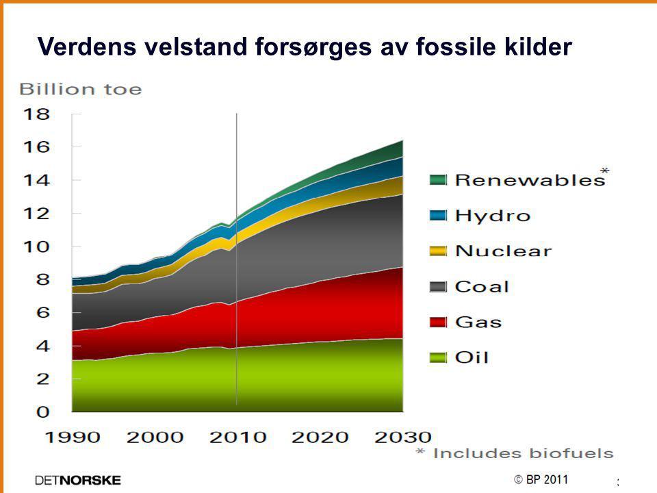 Verdens velstand forsørges av fossile kilder