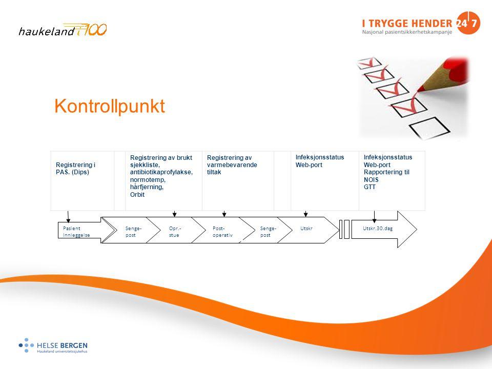 Kontrollpunkt Standard pasientforløp: Registrering i PAS. (Dips)