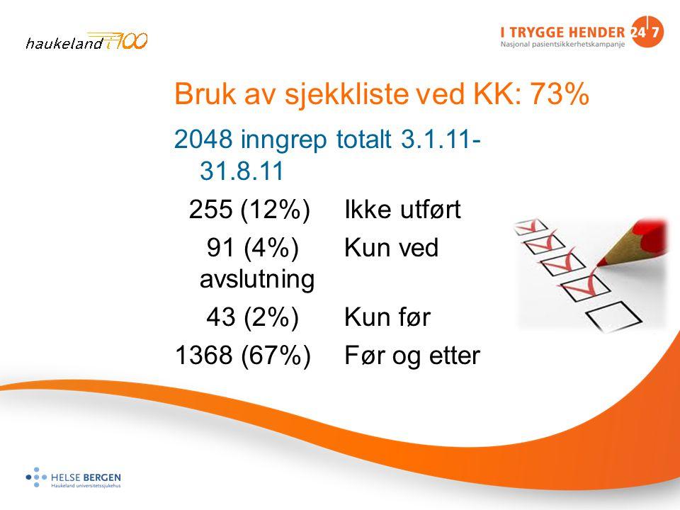 Bruk av sjekkliste ved KK: 73%