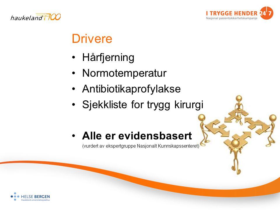 Drivere Hårfjerning Normotemperatur Antibiotikaprofylakse