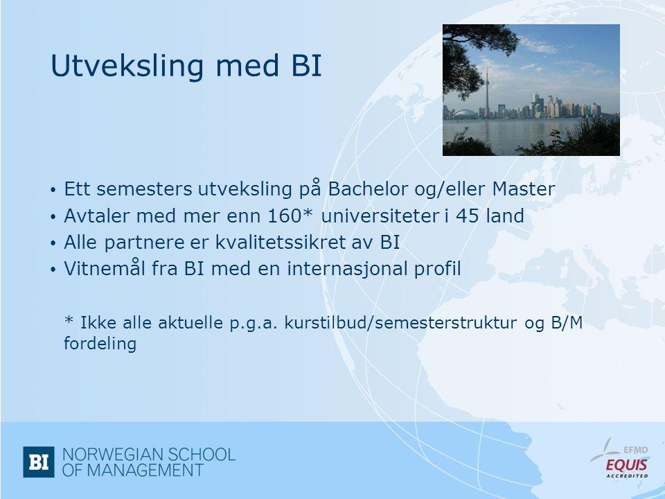Utveksling med BI Ett semesters utveksling på Bachelor og/eller Master